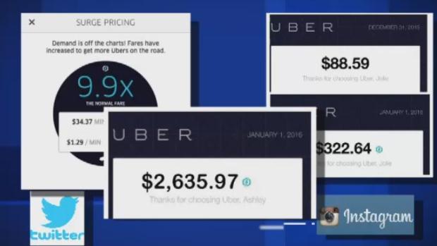 Best Car To Start On Uber London